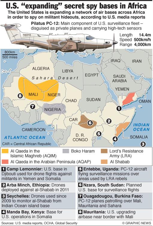 U.S. expanding spy bases
