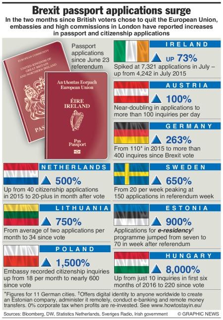brexit-passports